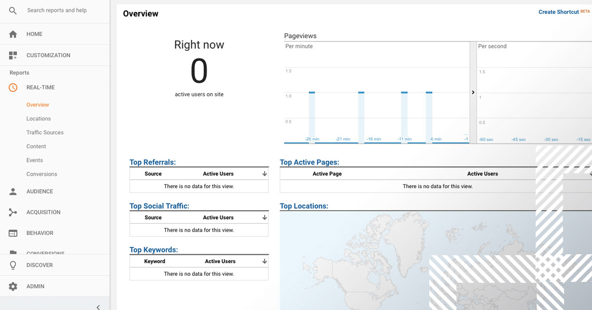 A look at Google Analytics Real-Time Data