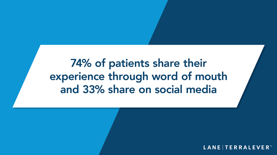 elective healthcare marketing word of mouth and social media