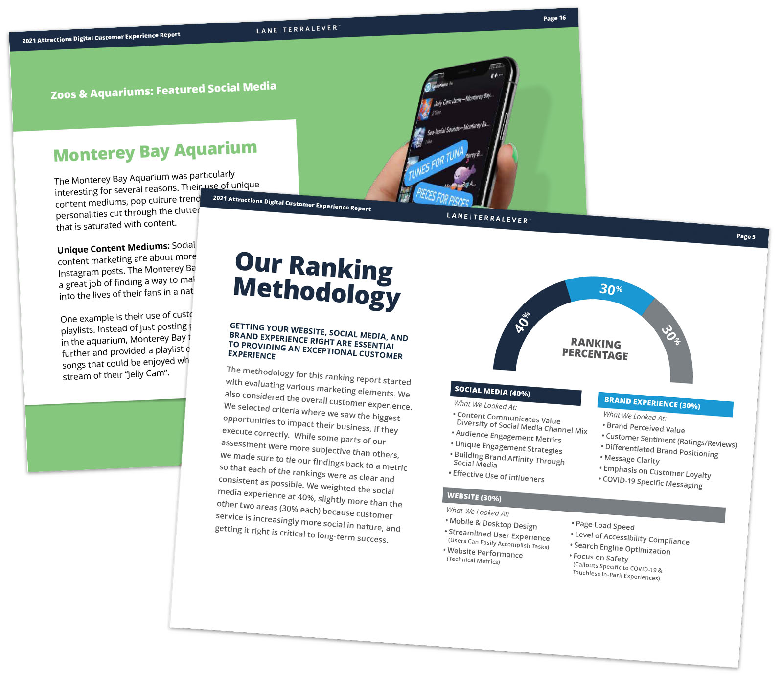 sample pages from attractions ranking report methodology and attractions social media section