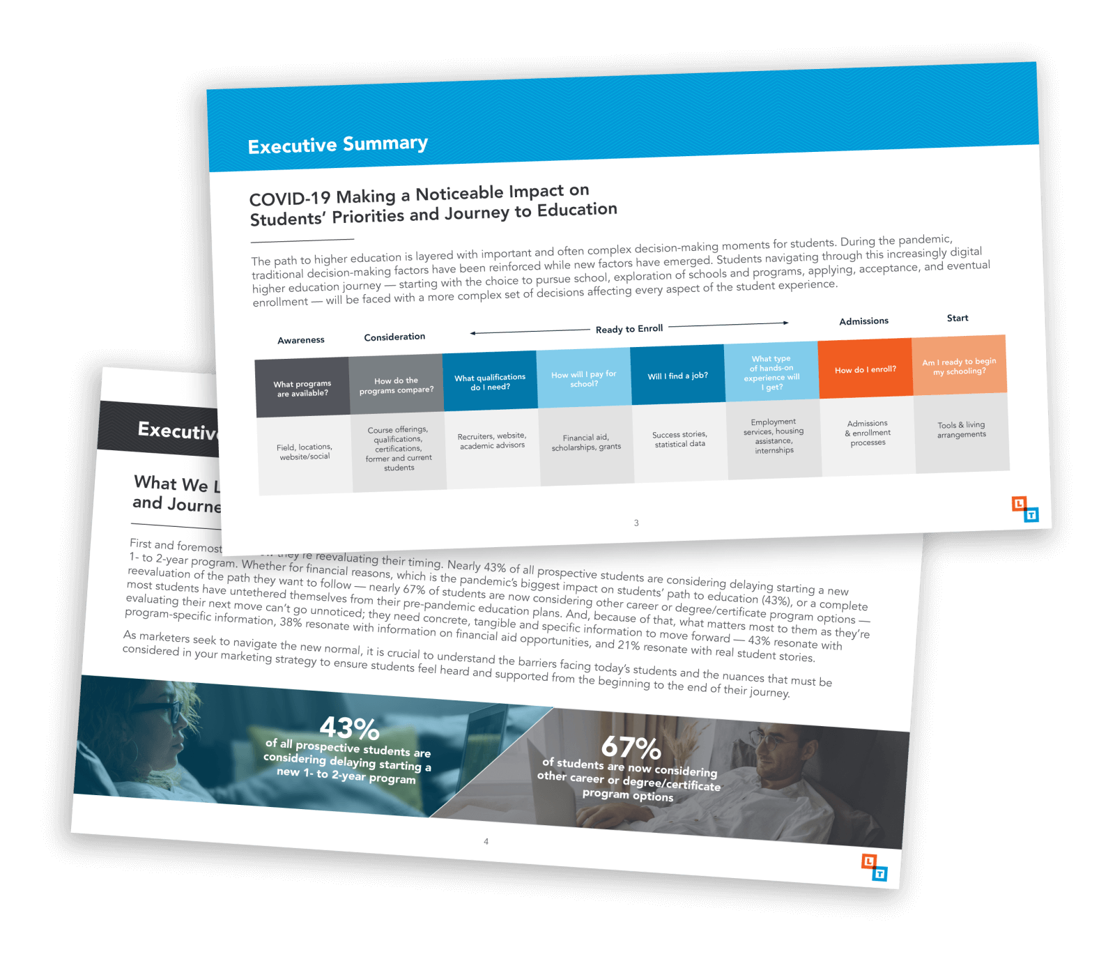 White paper executive summary and survey results